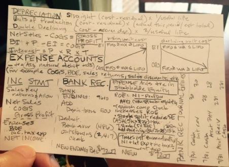 99991-accountingcard